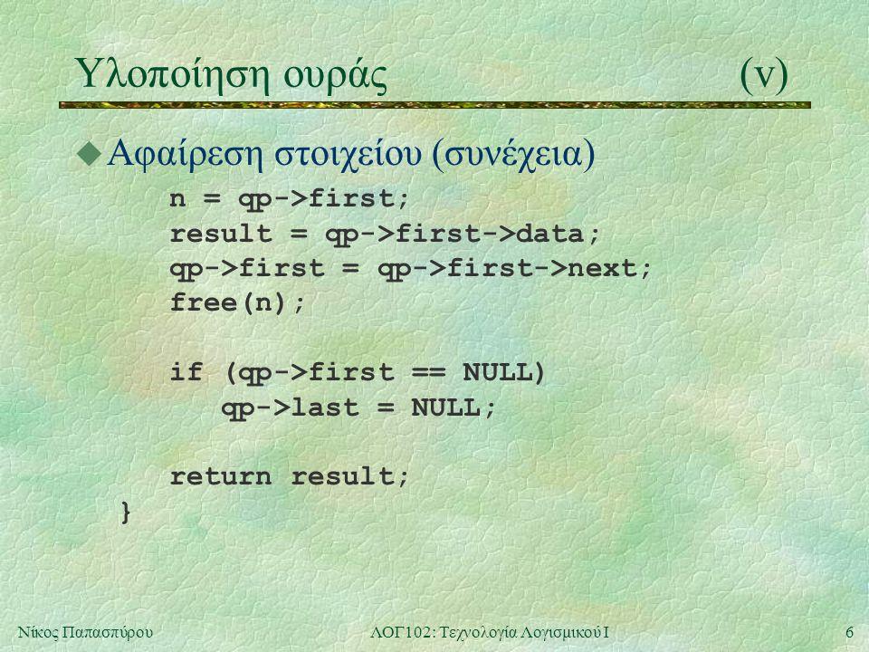 6Νίκος ΠαπασπύρουΛΟΓ102: Τεχνολογία Λογισμικού Ι Υλοποίηση ουράς(v) u Αφαίρεση στοιχείου (συνέχεια) n = qp->first; result = qp->first->data; qp->first = qp->first->next; free(n); if (qp->first == NULL) qp->last = NULL; return result; }