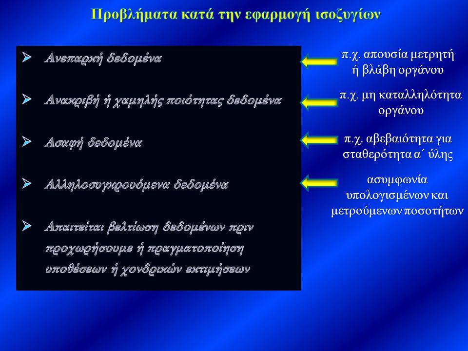π.χ. απουσία μετρητή ή βλάβη οργάνου π.χ. μη καταλληλότητα οργάνου π.χ. αβεβαιότητα για σταθερότητα α΄ ύλης ασυμφωνία υπολογισμένων και μετρούμενων πο