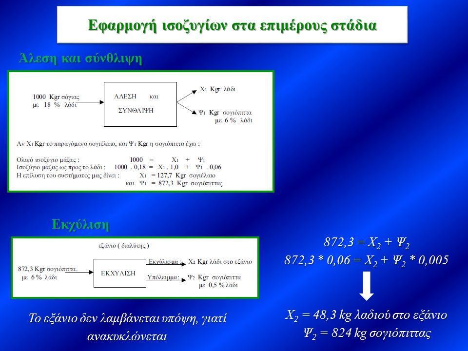 Εφαρμογή ισοζυγίων στα επιμέρους στάδια Άλεση και σύνθλιψη Εκχύλιση Το εξάνιο δεν λαμβάνεται υπόψη, γιατί ανακυκλώνεται 872,3 = Χ 2 + Ψ 2 872,3 * 0,06