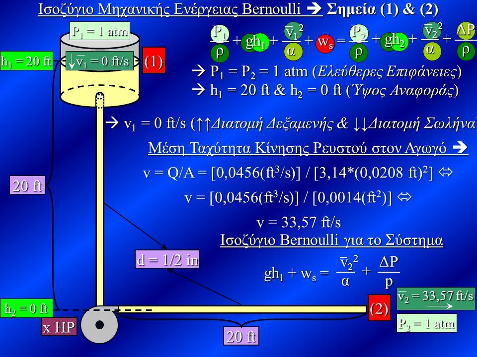 20 ft x HP d = 1/2 in (2) (1)(1)(1)(1) Ισοζύγιο Μηχανικής Ενέργειας Bernoulli  Σημεία (1) & (2) P1P1P1P1 ρ + gh 1 + v12v12v12v12 α + w s = P2P2P2P2 ρ