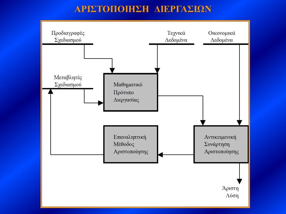 Σύστημα αρνητικής πίεσης (κενού)