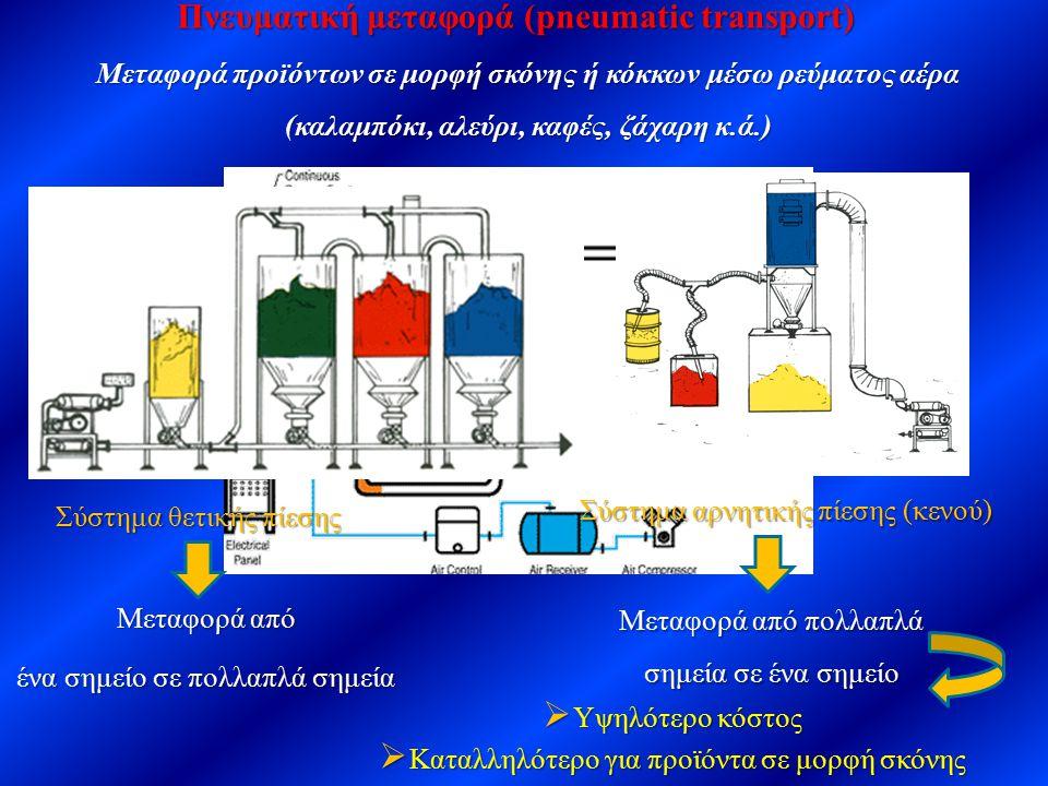 Πνευματική μεταφορά (pneumatic transport) Μεταφορά προϊόντων σε μορφή σκόνης ή κόκκων μέσω ρεύματος αέρα (καλαμπόκι, αλεύρι, καφές, ζάχαρη κ.ά.) Σύστη