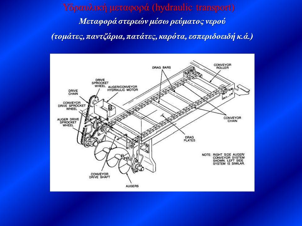 Υδραυλική μεταφορά (hydraulic transport) Μεταφορά στερεών μέσω ρεύματος νερού (τομάτες, παντζάρια, πατάτες, καρότα, εσπεριδοειδή κ.ά.)