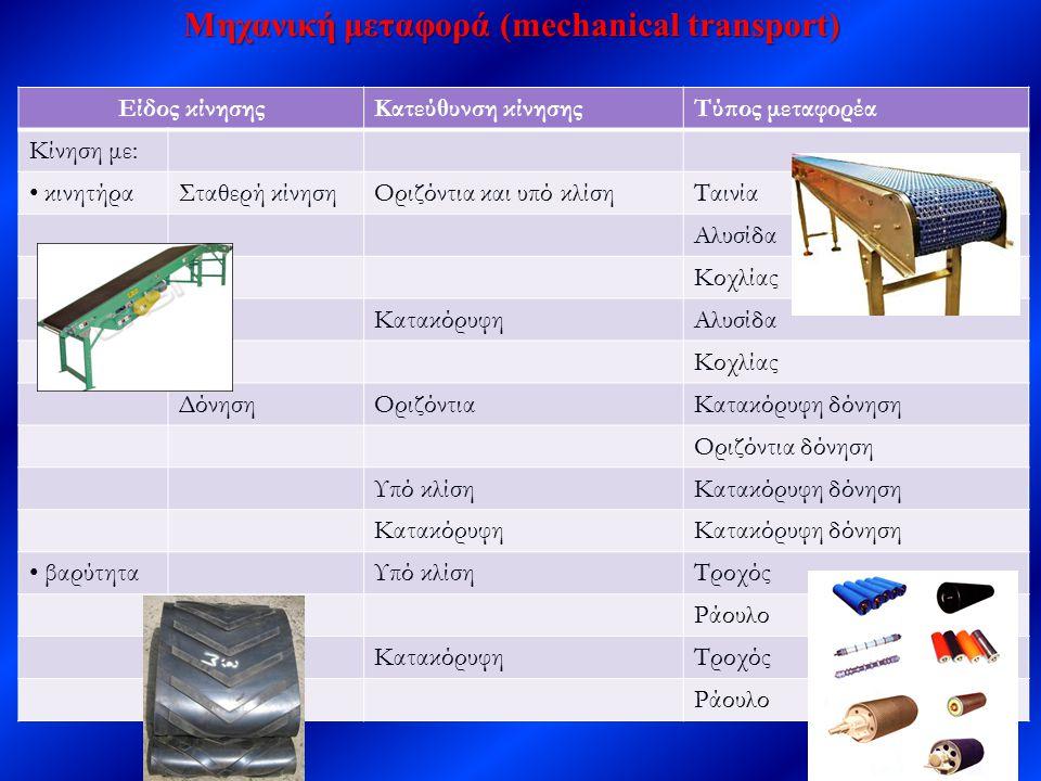 Μηχανική μεταφορά (mechanical transport) Είδος κίνησηςΚατεύθυνση κίνησηςΤύπος μεταφορέα Κίνηση με: κινητήραΣταθερή κίνησηΟριζόντια και υπό κλίσηΤαινία
