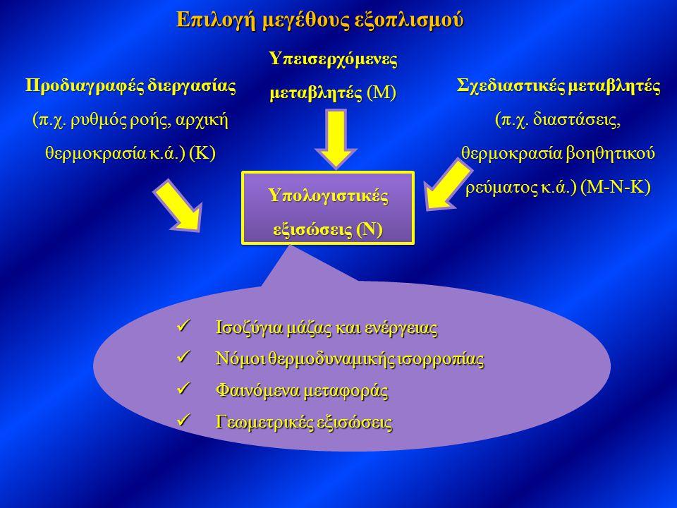 Επιλογή μεγέθους εξοπλισμού Υπολογιστικές εξισώσεις (Ν) Προδιαγραφές διεργασίας (π.χ. ρυθμός ροής, αρχική θερμοκρασία κ.ά.) (Κ) Σχεδιαστικές μεταβλητέ