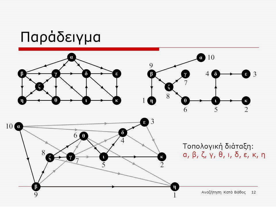 Αναζήτηση Κατά Βάθος 12 Παράδειγμα Τοπολογική διάταξη: α, β, ζ, γ, θ, ι, δ, ε, κ, η