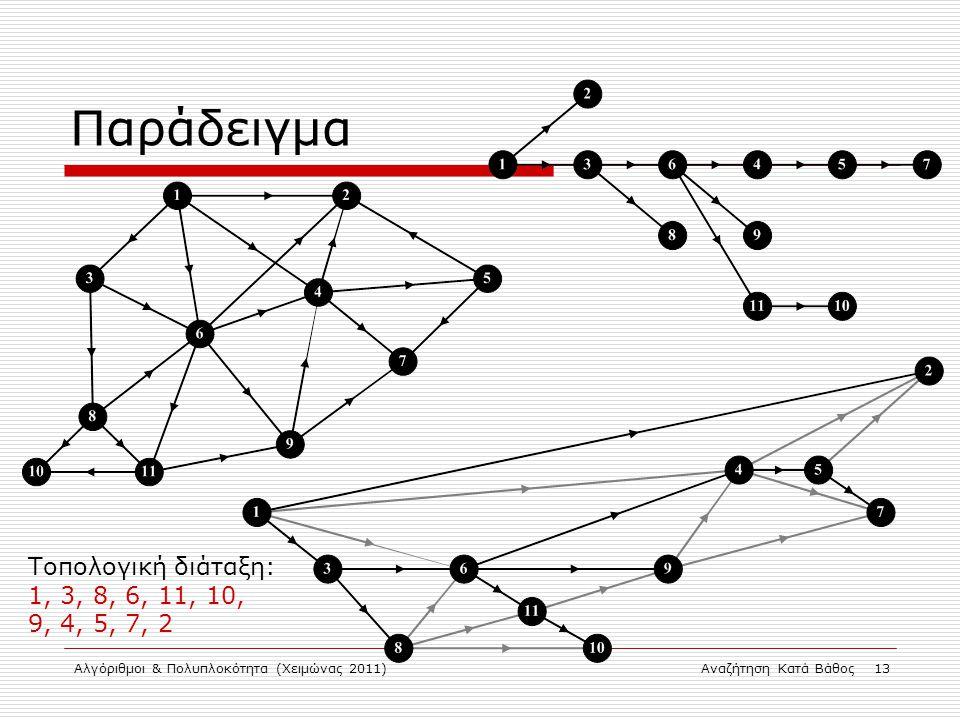 Αλγόριθμοι & Πολυπλοκότητα (Χειμώνας 2011)Αναζήτηση Κατά Βάθος 13 Παράδειγμα Τοπολογική διάταξη: 1, 3, 8, 6, 11, 10, 9, 4, 5, 7, 2
