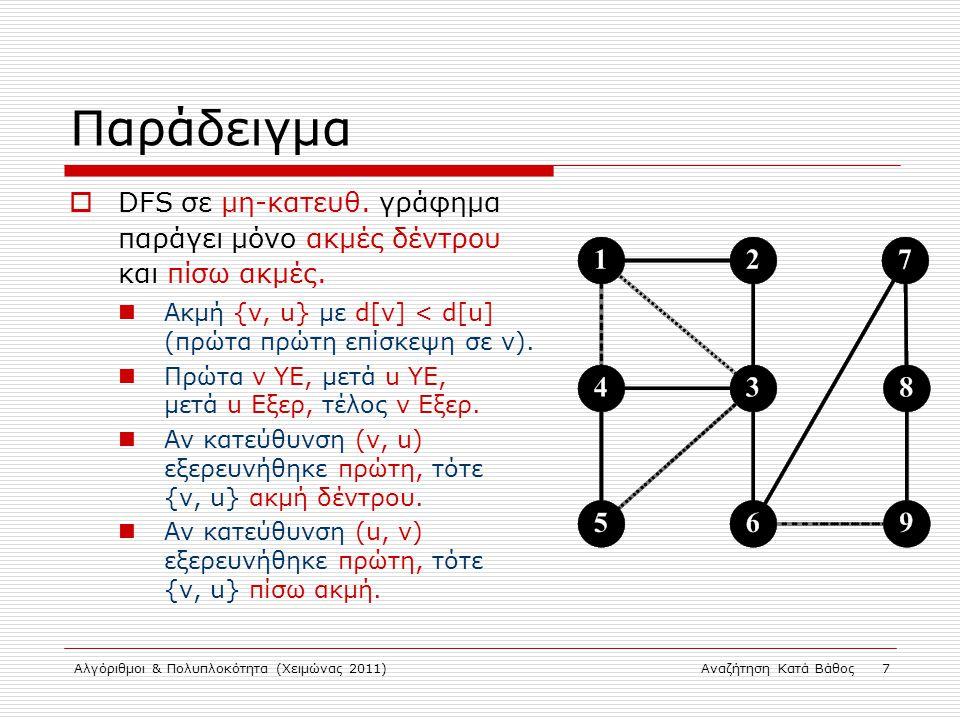 Αλγόριθμοι & Πολυπλοκότητα (Χειμώνας 2011)Αναζήτηση Κατά Βάθος 7 Παράδειγμα  DFS σε μη-κατευθ.
