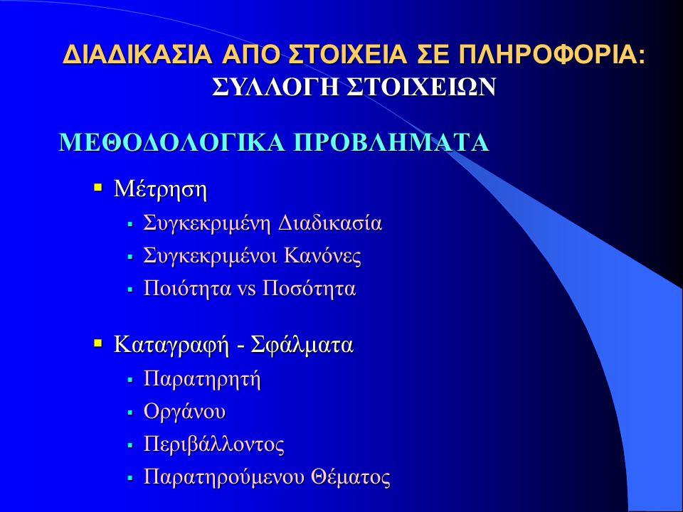 ΜΕΘΟΔΟΛΟΓΙΚΑ ΠΡΟΒΛΗΜΑΤΑ  Μέτρηση  Συγκεκριμένη Διαδικασία  Συγκεκριμένοι Κανόνες  Ποιότητα vs Ποσότητα  Καταγραφή - Σφάλματα  Παρατηρητή  Οργάν
