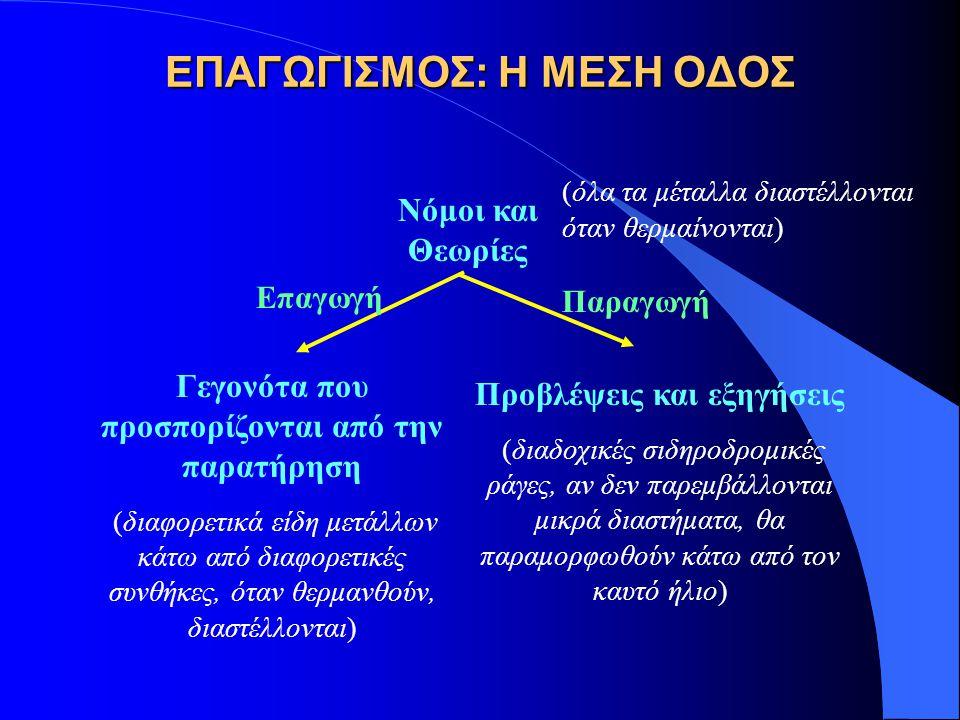 ΕΠΑΓΩΓΙΣΜΟΣ: Η ΜΕΣΗ ΟΔΟΣ Νόμοι και Θεωρίες (όλα τα μέταλλα διαστέλλονται όταν θερμαίνονται) Γεγονότα που προσπορίζονται από την παρατήρηση (διαφορετικ