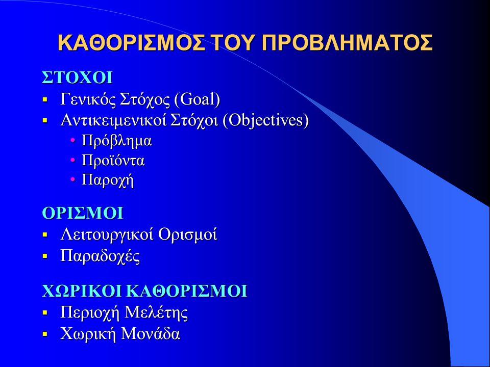 ΚΑΘΟΡΙΣΜΟΣ ΤΟΥ ΠΡΟΒΛΗΜΑΤΟΣ ΣΤΟΧΟΙ  Γενικός Στόχος (Goal)  Αντικειμενικοί Στόχοι (Objectives) ΠρόβλημαΠρόβλημα ΠροϊόνταΠροϊόντα ΠαροχήΠαροχήΟΡΙΣΜΟΙ 