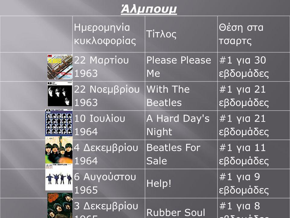 Ημερομηνία κυκλοφορίας Τίτλος Θέση στα τσαρτς 22 Μαρτίου 1963 Please Please Me #1 για 30 εβδομάδες 22 Νοεμβρίου 1963 With The Beatles #1 για 21 εβδομά