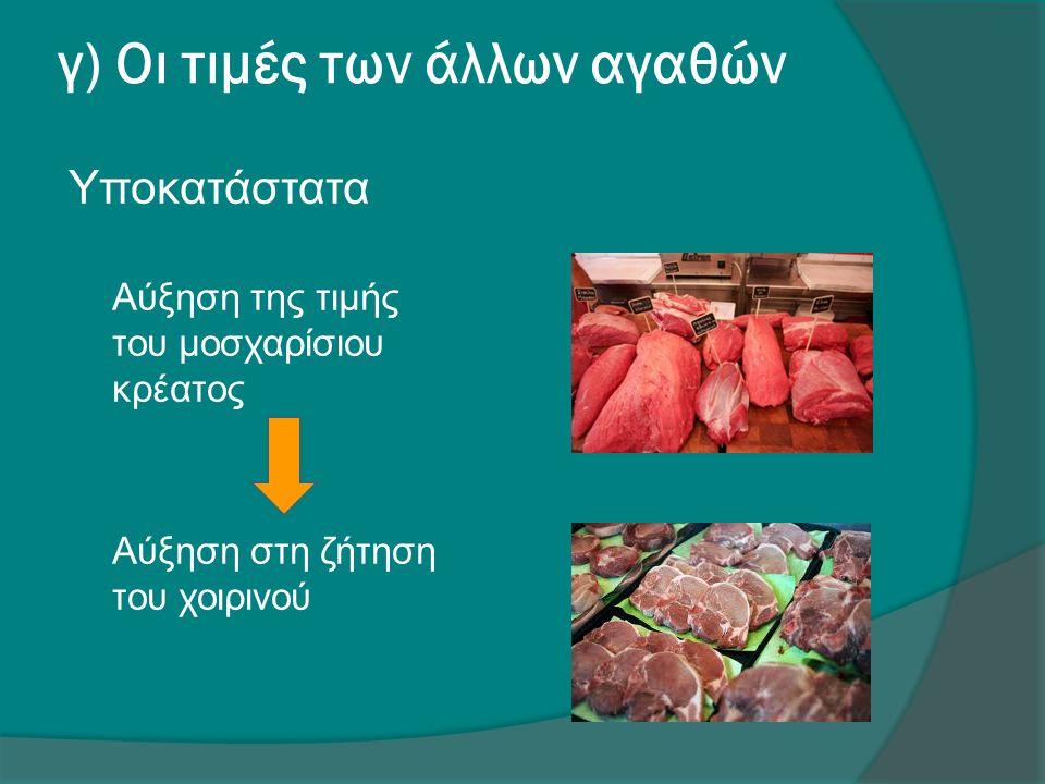 γ) Οι τιμές των άλλων αγαθών Υποκατάστατα Αύξηση της τιμής του μοσχαρίσιου κρέατος Αύξηση στη ζήτηση του χοιρινού
