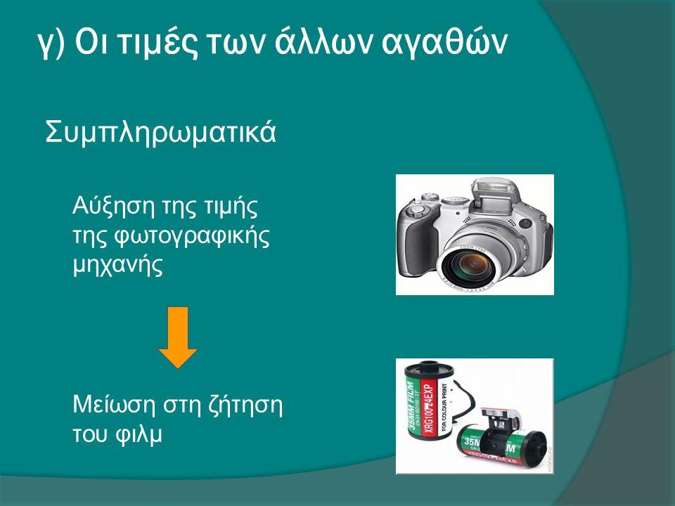 Συμπληρωματικά Αύξηση της τιμής της φωτογραφικής μηχανής Μείωση στη ζήτηση του φιλμ γ) Οι τιμές των άλλων αγαθών