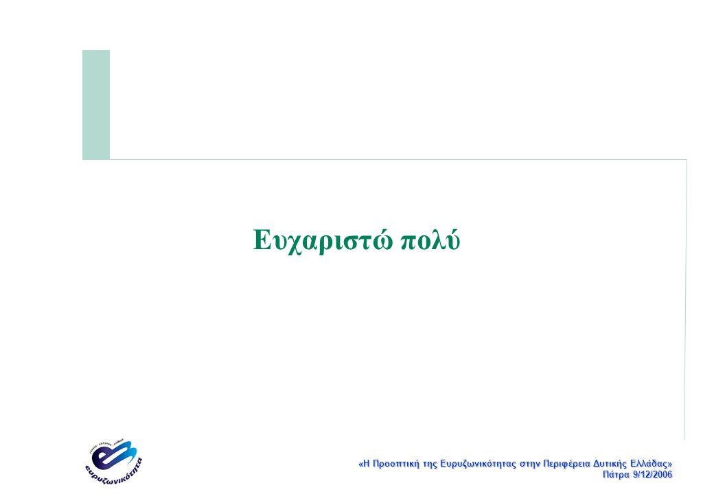 «Η Προοπτική της Ευρυζωνικότητας στην Περιφέρεια Δυτικής Ελλάδας» Πάτρα 9/12/2006 Ευχαριστώ πολύ