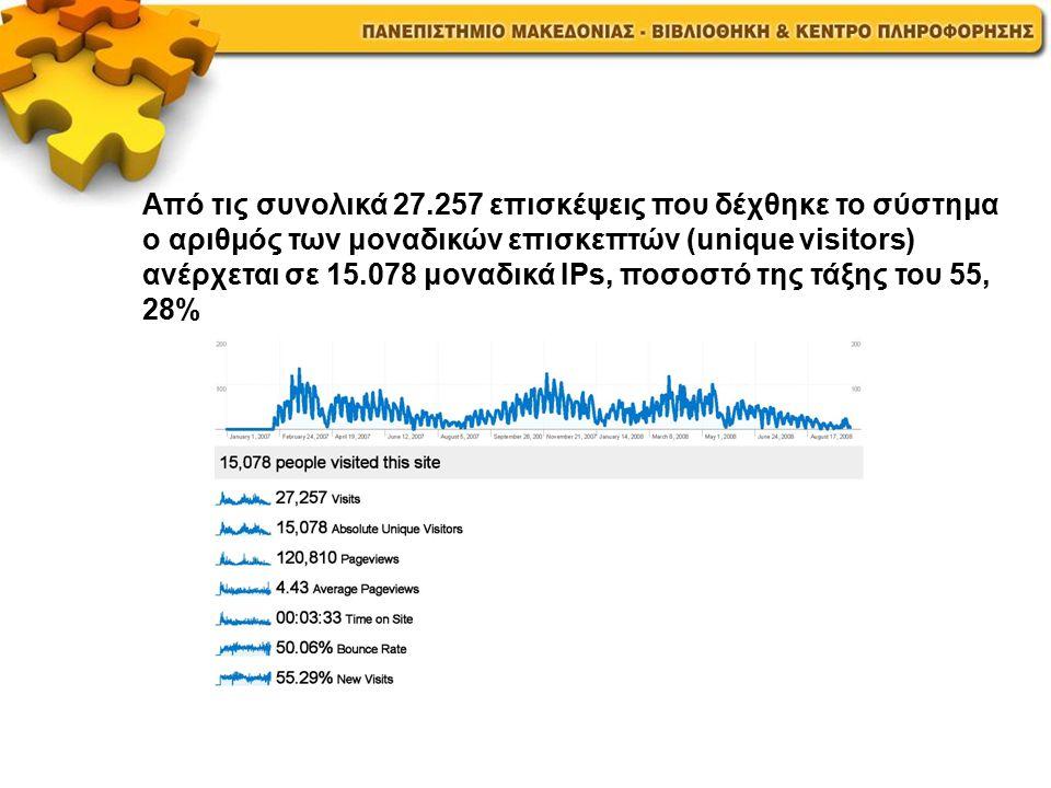 Από τις συνολικά 27.257 επισκέψεις που δέχθηκε το σύστημα ο αριθμός των μοναδικών επισκεπτών (unique visitors) ανέρχεται σε 15.078 μοναδικά IΡs, ποσοστό της τάξης του 55, 28%