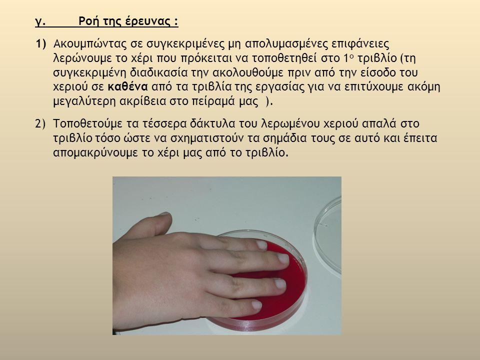 γ. Ροή της έρευνας : 1) Ακουμπώντας σε συγκεκριμένες μη απολυμασμένες επιφάνειες λερώνουμε το χέρι που πρόκειται να τοποθετηθεί στο 1 ο τριβλίο (τη συ