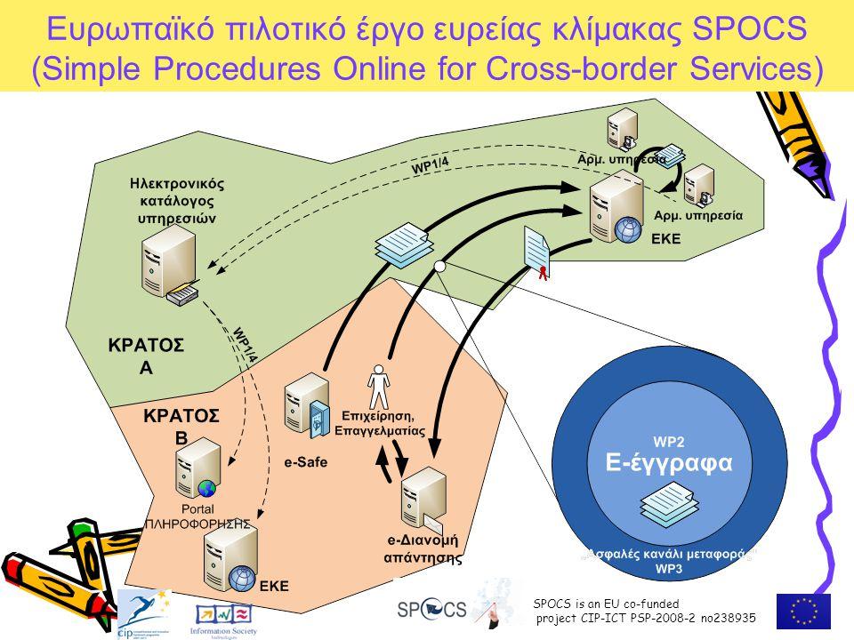 Ευρωπαϊκό πιλοτικό έργο ευρείας κλίμακας SPOCS (Simple Procedures Online for Cross-border Services) SPOCS is an EU co-funded project CIP-ICT PSP-2008-