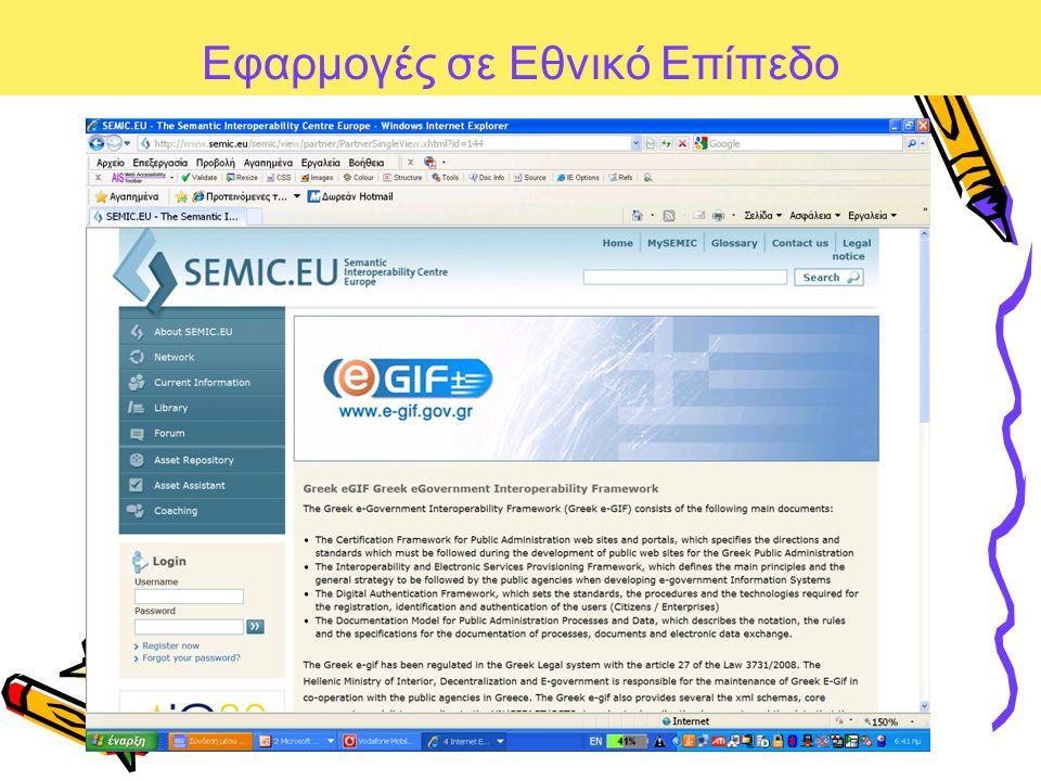 Εφαρμογές σε Εθνικό Επίπεδο Ηλεκτρονικός κατάλογος υπηρεσιών (Ληξιαρχείο Διαλειτουργικότητας)