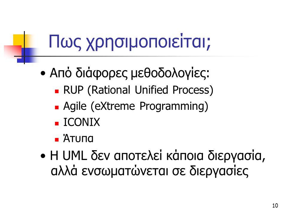 10 Πως χρησιμοποιείται; Από διάφορες μεθοδολογίες: RUP (Rational Unified Process) Agile (eXtreme Programming) ICONIX Άτυπα Η UML δεν αποτελεί κάποια δ