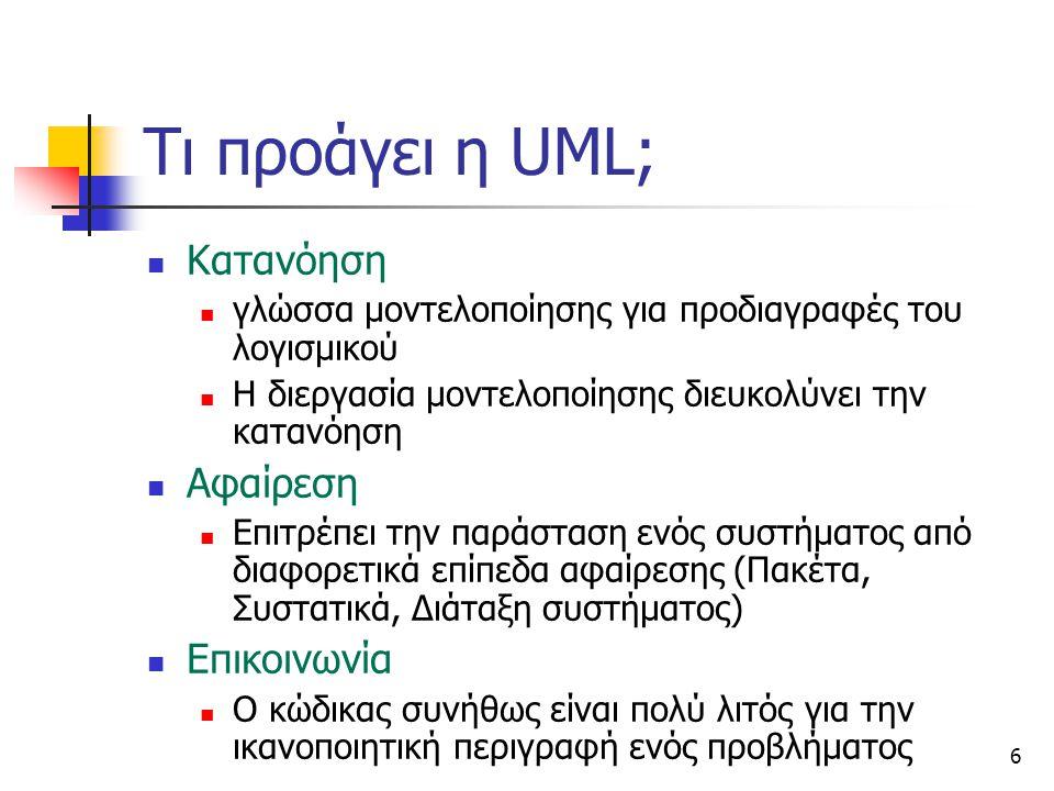 6 Τι προάγει η UML; Κατανόηση γλώσσα μοντελοποίησης για προδιαγραφές του λογισμικού Η διεργασία μοντελοποίησης διευκολύνει την κατανόηση Αφαίρεση Επιτ
