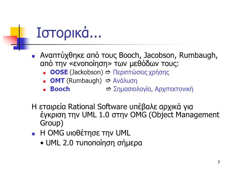 7 Ιστορικά... Αναπτύχθηκε από τους Booch, Jacobson, Rumbaugh, από την «ενοποίηση» των μεθόδων τους: OOSE (Jackobson)  Περιπτώσεις χρήσης ΟΜΤ (Rumbaug