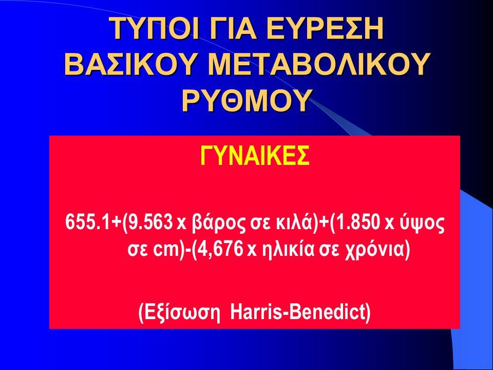 ΤΥΠΟΙ ΓΙΑ ΕΥΡΕΣΗ ΒΑΣΙΚΟΥ ΜΕΤΑΒΟΛΙΚΟΥ ΡΥΘΜΟΥ ΑΝΔΡΕΣ 66,5+(13,75 x βάρος σε kg)+(5,003 x ύψος σε cm)-(6,775 x ηλικία σε χρόνια) (Εξίσωση Harris-Benedict