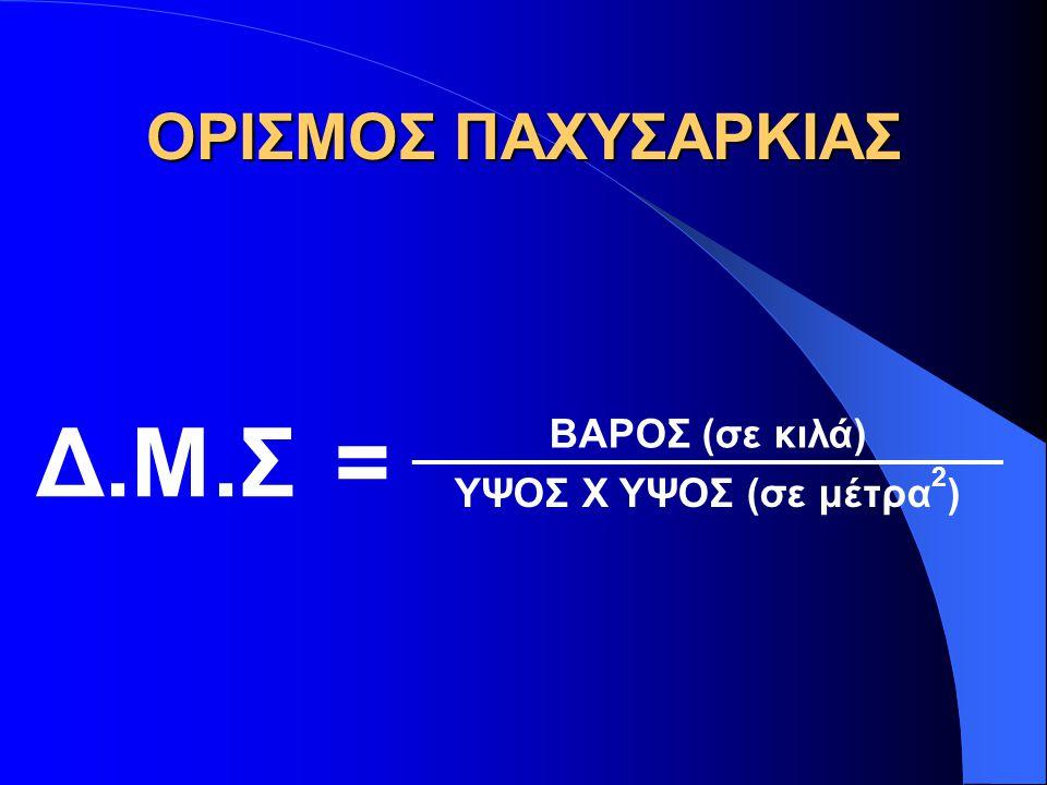 ΟΡΙΣΜΟΣ ΠΑΧΥΣΑΡΚΙΑΣ Δ.Μ.Σ= ΒΑΡΟΣ (σε κιλά) ΥΨΟΣ Χ ΥΨΟΣ (σε μέτρα 2 )