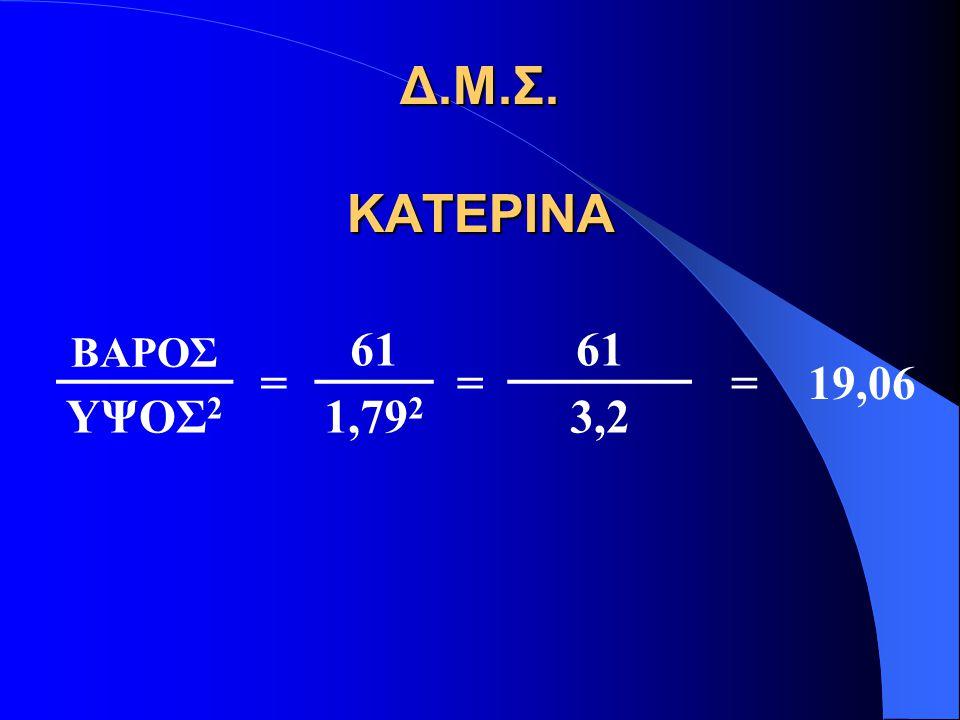 Δ.Μ.Σ. ΚΑΤΕΡΙΝΑ ΒΑΡΟΣ = 61 = =19,06 ΥΨΟΣ 2 1,79 2 3,2