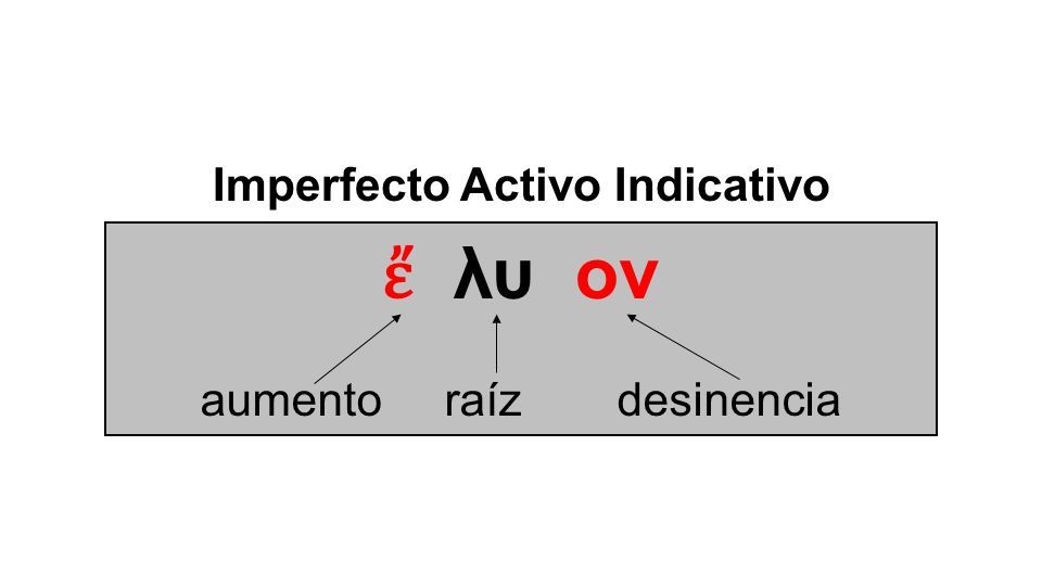 ἔ λυ ον aumento raíz desinencia Imperfecto Activo Indicativo