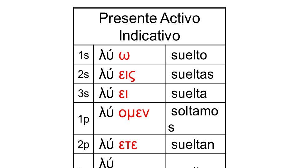 Presente Activo Indicativo 1s λύ ω suelto 2s λύ εις sueltas 3s λύ ει suelta 1p λύ ομεν soltamo s 2p λύ ετε sueltan 3p λύ ουσι(ν) sueltan