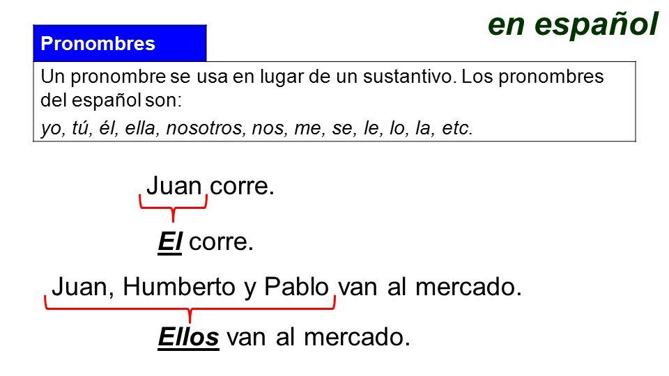 Pronombres Un pronombre se usa en lugar de un sustantivo. Los pronombres del español son: yo, tú, él, ella, nosotros, nos, me, se, le, lo, la, etc. en