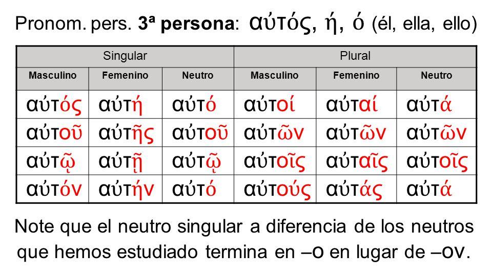 El modo indicativo: 1 Gramática didáctica del español.