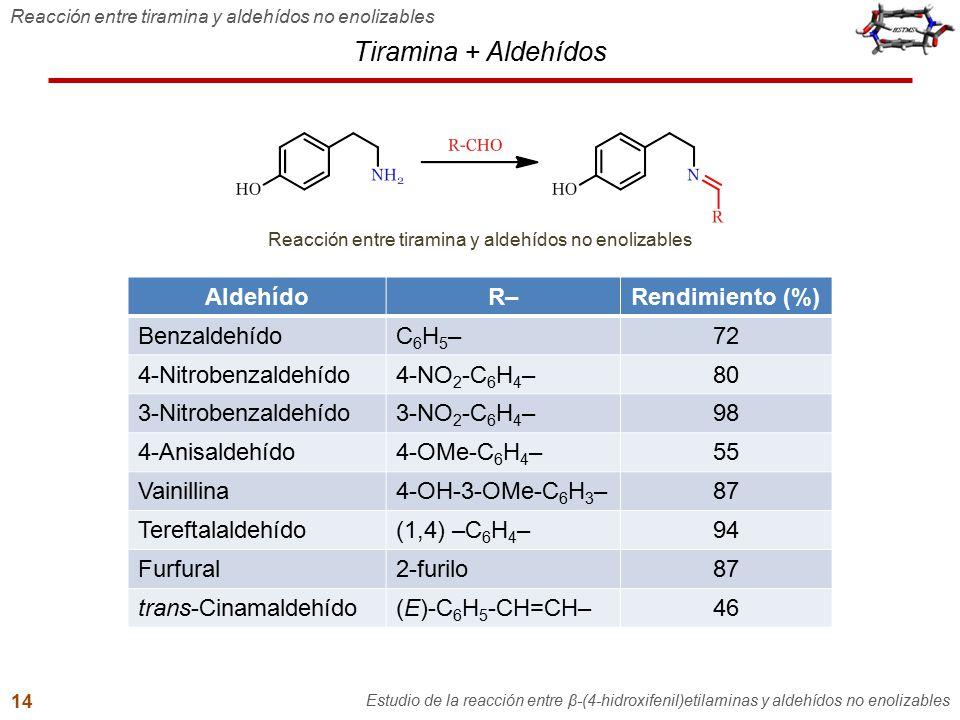 Tiramina + Aldehídos Reacción entre tiramina y aldehídos no enolizables Estudio de la reacción entre β-(4-hidroxifenil)etilaminas y aldehídos no enoli
