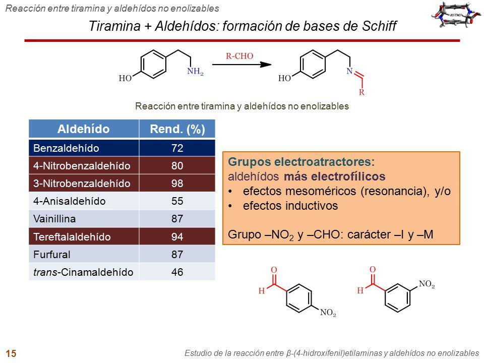 Tiramina + Aldehídos: formación de bases de Schiff Reacción entre tiramina y aldehídos no enolizables Estudio de la reacción entre β-(4-hidroxifenil)e