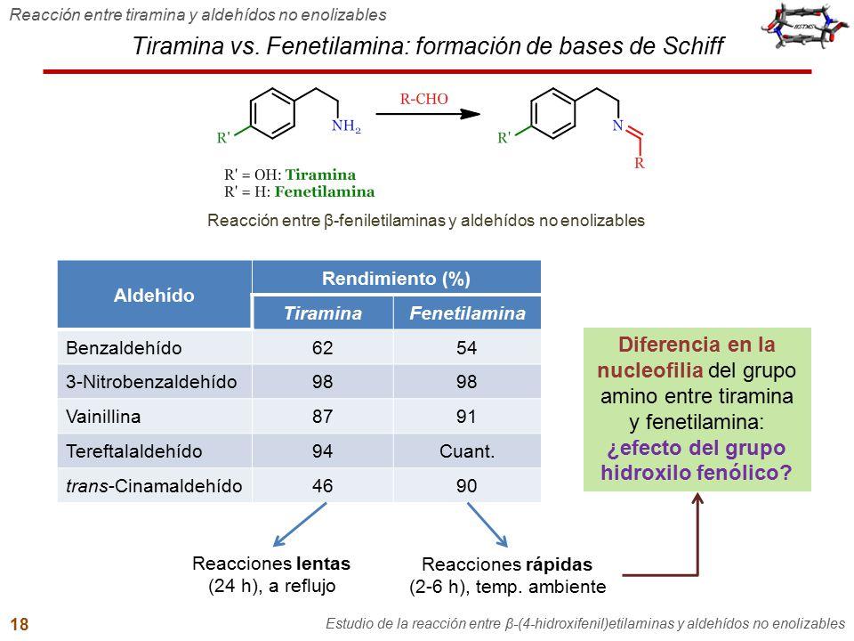 Tiramina vs. Fenetilamina: formación de bases de Schiff Reacción entre tiramina y aldehídos no enolizables Estudio de la reacción entre β-(4-hidroxife