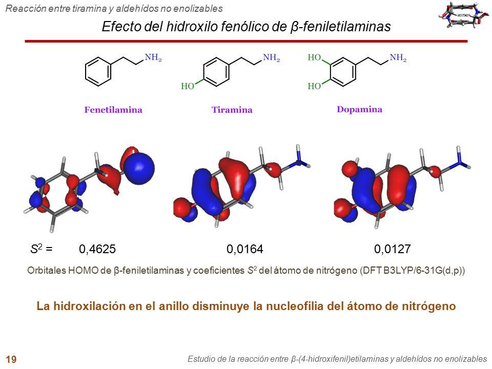 Efecto del hidroxilo fenólico de β-feniletilaminas Reacción entre tiramina y aldehídos no enolizables Estudio de la reacción entre β-(4-hidroxifenil)e