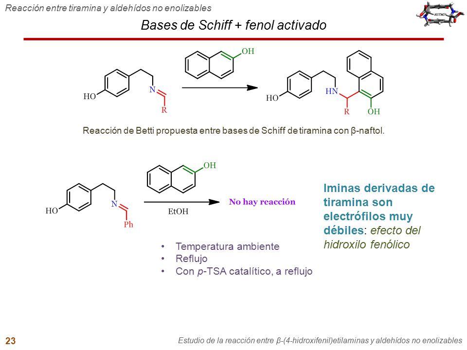 Bases de Schiff + fenol activado Reacción entre tiramina y aldehídos no enolizables Estudio de la reacción entre β-(4-hidroxifenil)etilaminas y aldehí