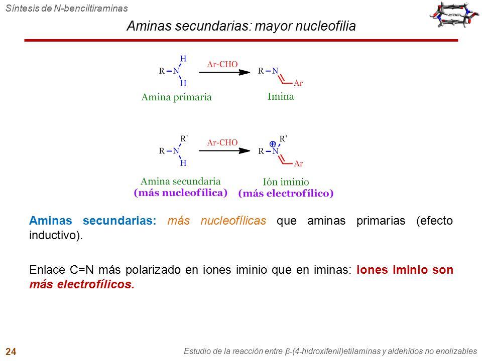 Aminas secundarias: mayor nucleofilia Aminas secundarias: más nucleofílicas que aminas primarias (efecto inductivo). Enlace C=N más polarizado en ione