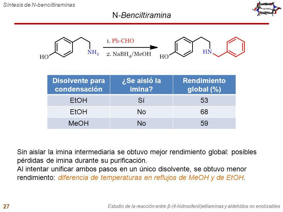 N-Benciltiramina Síntesis de N-benciltiraminas Estudio de la reacción entre β-(4-hidroxifenil)etilaminas y aldehídos no enolizables 27 Sin aislar la i