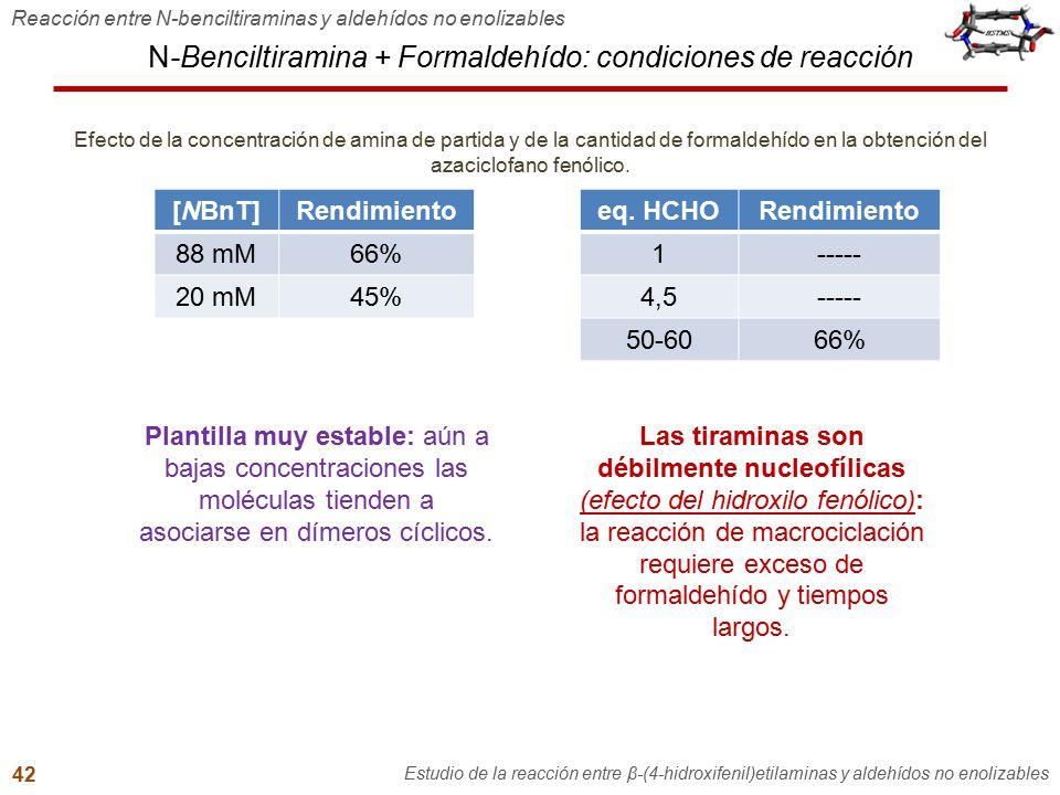 N-Benciltiramina + Formaldehído: condiciones de reacción Reacción entre N-benciltiraminas y aldehídos no enolizables Estudio de la reacción entre β-(4