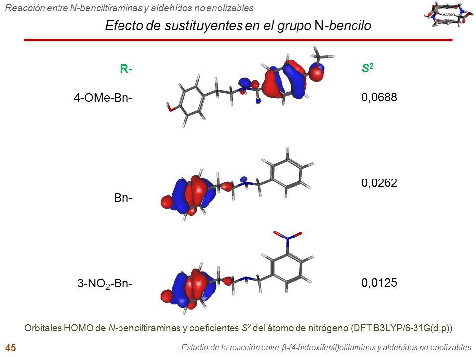 Efecto de sustituyentes en el grupo N-bencilo Reacción entre N-benciltiraminas y aldehídos no enolizables Estudio de la reacción entre β-(4-hidroxifen