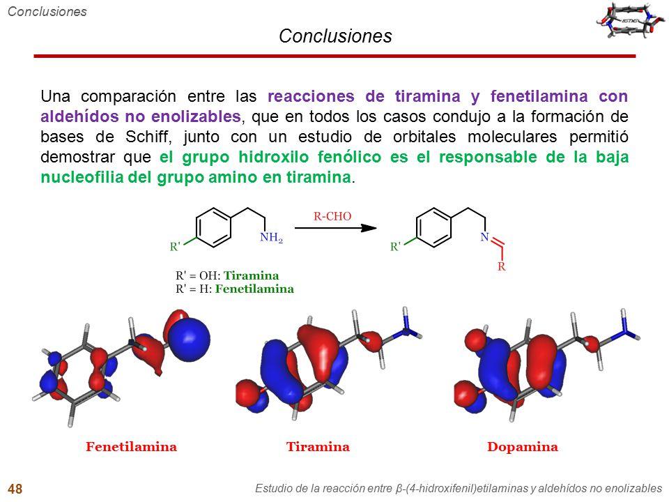 Conclusiones Una comparación entre las reacciones de tiramina y fenetilamina con aldehídos no enolizables, que en todos los casos condujo a la formaci