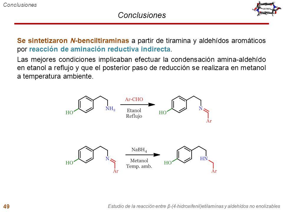 Conclusiones Se sintetizaron N-benciltiraminas a partir de tiramina y aldehídos aromáticos por reacción de aminación reductiva indirecta. Las mejores