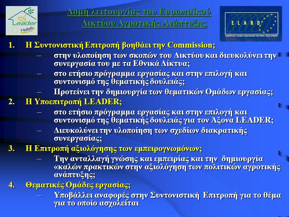 1.Η Συντονιστική Επιτροπή βοηθάει την Commission; –στην υλοποίηση των σκοπών του Δικτύου και διευκολύνει την συνεργασία του με τα Εθνικά Δίκτυα; –στο ετήσιο πρόγραμμα εργασίας και στην επιλογή και συντονισμό της θεματικής δουλειάς; –Προτείνει την δημιουργία των θεματικών Ομάδων εργασίας; 2.Η Yποεπιτροπή LEADER; –στο ετήσιο πρόγραμμα εργασίας και στην επιλογή και συντονισμό της θεματικής δουλειάς για τον Άξονα LEADER; –Διευκολύνει την υλοποίηση των σχεδίων διακρατικής συνεργασίας; 3.H Επιτροπή αξιολόγησης των εμπειρογνωμόνων; –Την ανταλλαγή γνώσης και εμπειρίας και την δημιουργία «καλών πρακτικών στην αξιολόγηση των πολιτικών αγροτικής ανάπτυξης; 4.Θεματικές Ομάδες εργασίας; –Υποβάλλει αναφορές στην Συντονιστική Επιτροπή για το θέμα για το οποίο ασχολείται Δομή λειτουργίας του Ευρωπαϊκού Δικτύου Αγροτικής Ανάπτυξης
