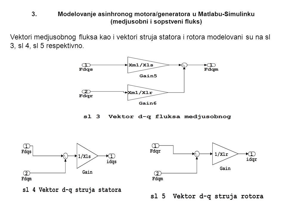 3.Modelovanje asinhronog motora/generatora u Matlabu-Simulinku (medjusobni i sopstveni fluks) Vektori medjusobnog fluksa kao i vektori struja statora