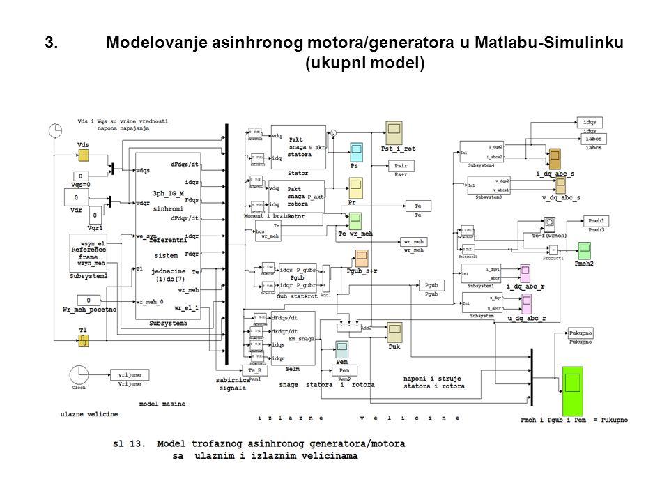 3.Modelovanje asinhronog motora/generatora u Matlabu-Simulinku (ukupni model)
