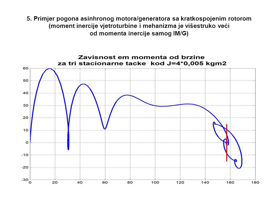 5. Primjer pogona asinhronog motora/generatora sa kratkospojenim rotorom (moment inercije vjetroturbine i mehanizma je višestruko veći od momenta iner