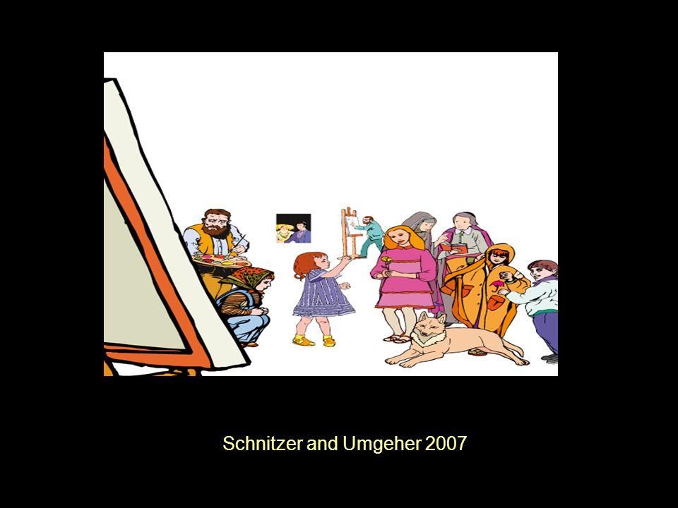 Schnitzer and Umgeher 2007