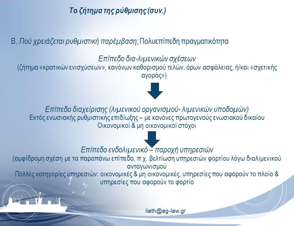 liath@ag-law.gr Το ζήτημα της ρύθμισης (συν.) Β.
